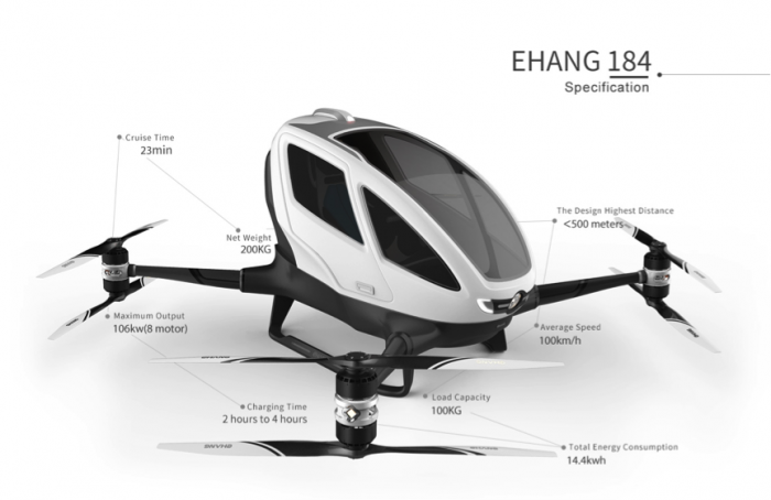 Electric Taxi Dron from Ehang