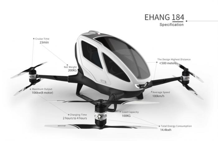 Taxi-Dron eléctrico ya funciona