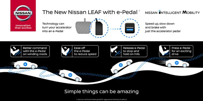 The new Nissan Leaf with e-Pedal