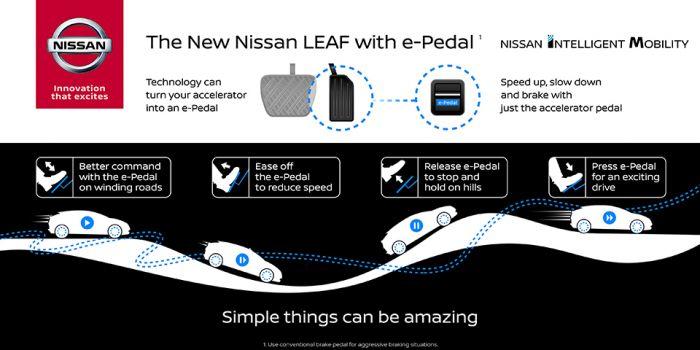 El nuevo Nissan Leaf con e-Pedal