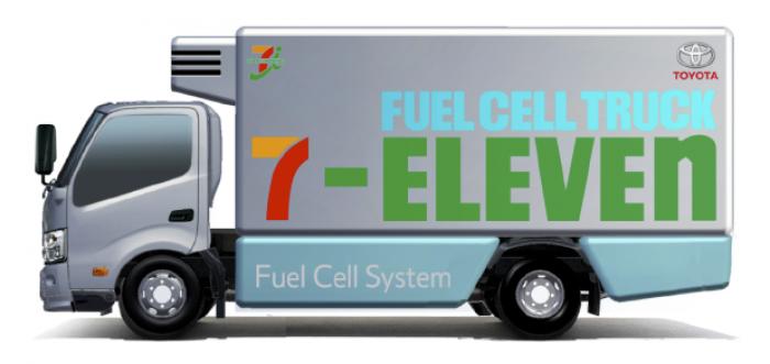 Camiones de pila de combustible de 7-Eleven y Toyota
