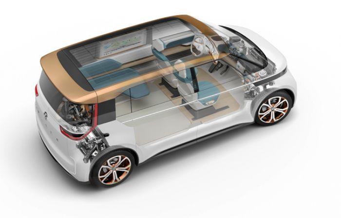 Volkswagen BUDD_e, sobre la plataforma MEB