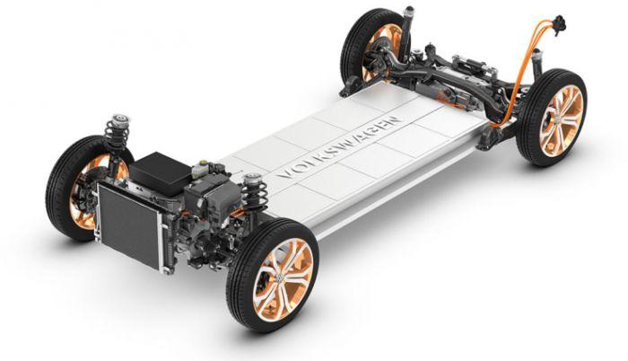 Volkswagen Estrategia 2025