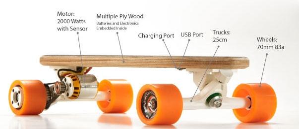 Bolt, a super small electric skateboard