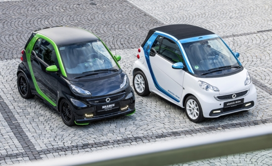 smart 1,5 millionth fortwo